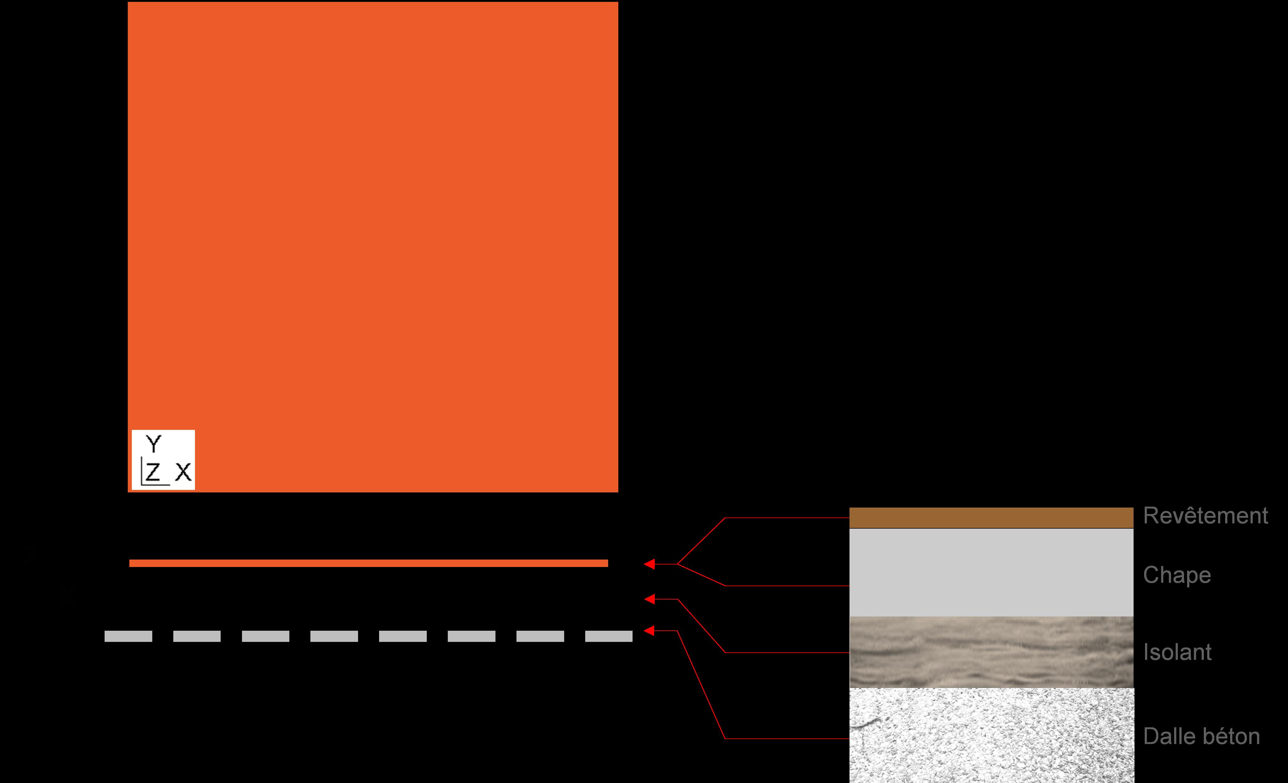 Description du modèle mécanique