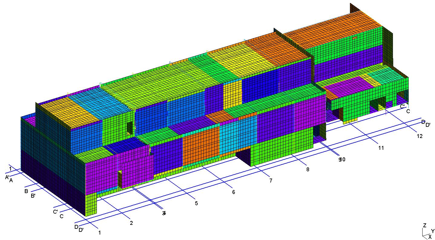 Vue générale du maillage du modèle